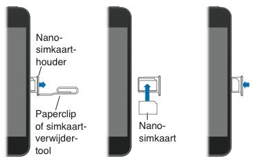 Iphone se simkaart vervangen