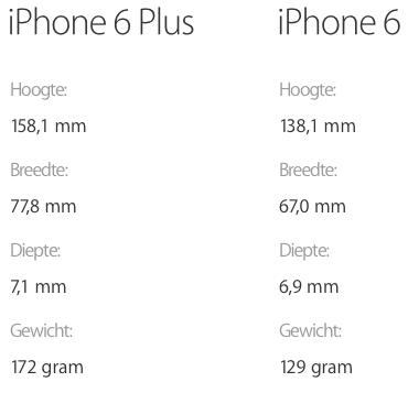 afmetingen iPhone 6 en 6 Plus